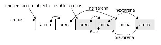 arena_object.png